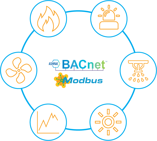 BACnet Integrator for Lightcloud