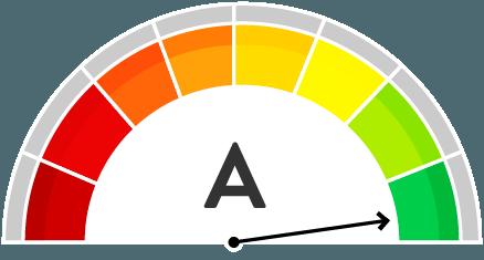 SSL A Rating