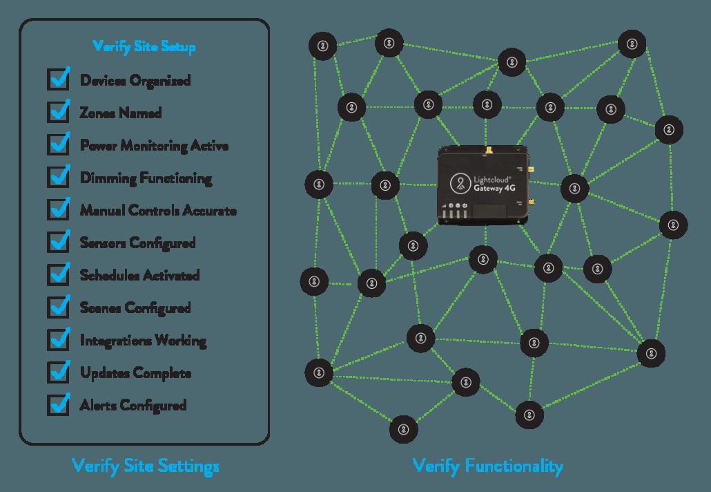 Verify System Settings