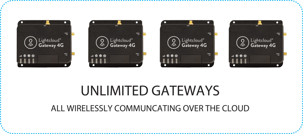 Unlimited Gateways in a Lightcloud Network